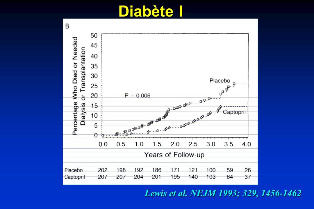 Diabète I Lewis et al. NEJM 1993; 329, 1456-1462