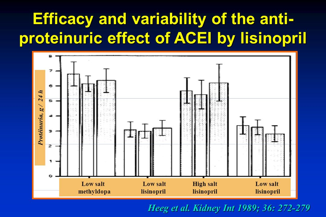 Efficacy and variability of the anti-proteinuric effect of ACEI by lisinopril