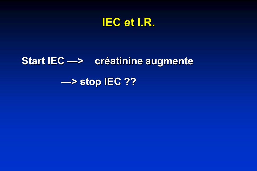 IEC et I.R. Start IEC —> créatinine augmente —> stop IEC