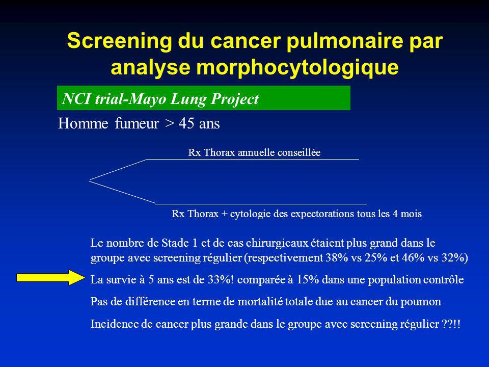 Screening du cancer pulmonaire par analyse morphocytologique