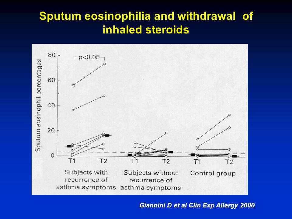 Sputum eosinophilia and withdrawal of inhaled steroids