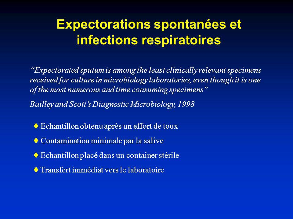Expectorations spontanées et infections respiratoires