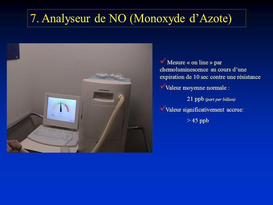 7. Analyseur de NO (Monoxyde d'Azote)