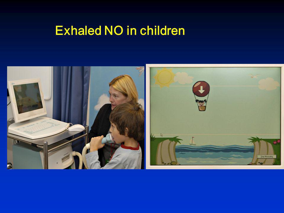 EBC in children Exhaled NO in children Aerocrine