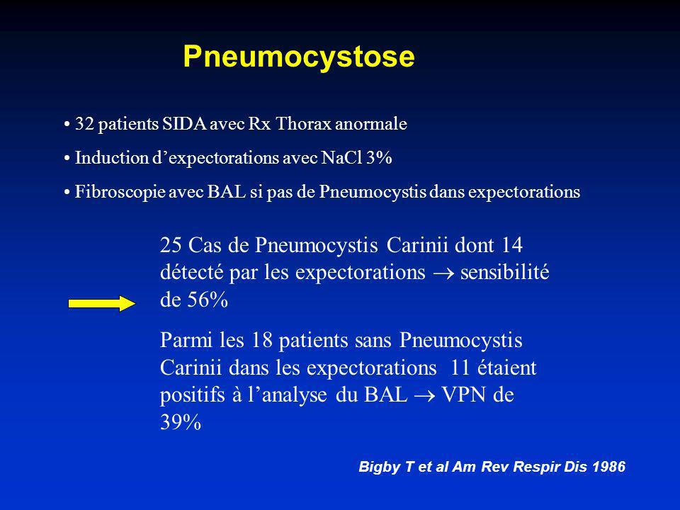 Pneumocystose 32 patients SIDA avec Rx Thorax anormale. Induction d'expectorations avec NaCl 3%