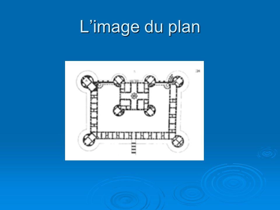 L'image du plan