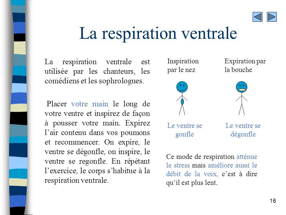 La respiration ventrale
