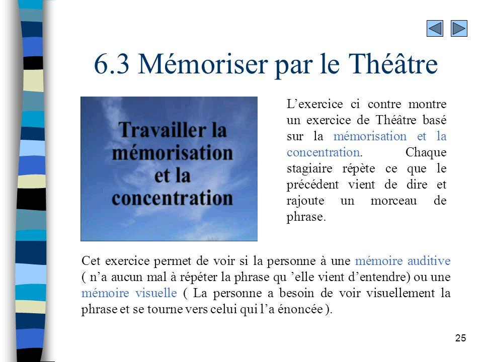 6.3 Mémoriser par le Théâtre