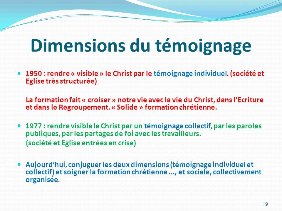 Dimensions du témoignage