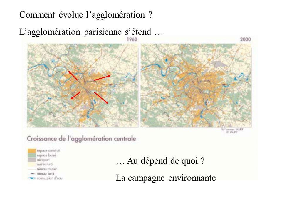 Comment évolue l'agglomération