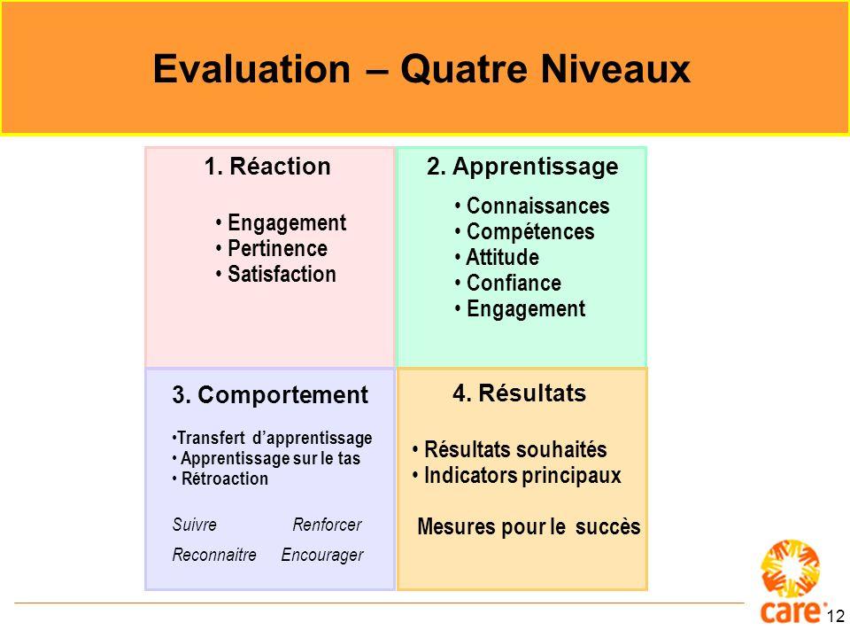 Evaluation – Quatre Niveaux