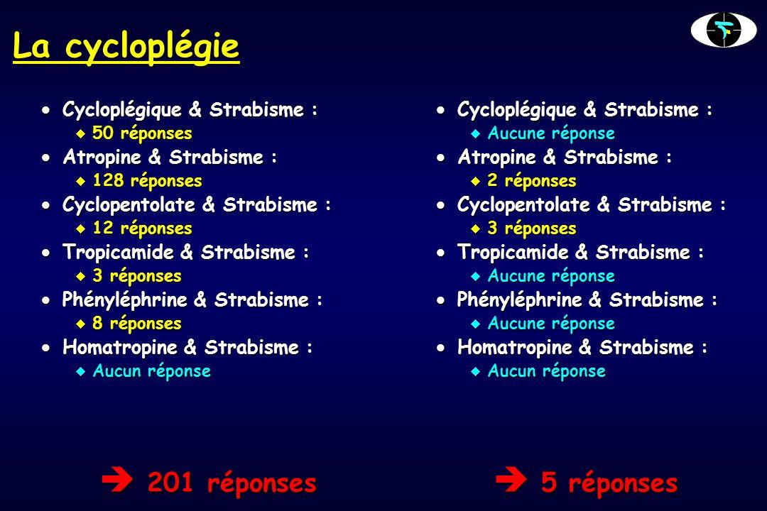 La cycloplégie  201 réponses  5 réponses Cycloplégique & Strabisme :