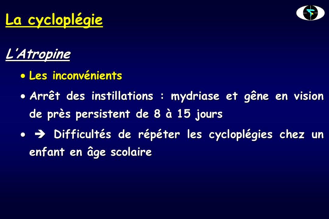 La cycloplégie L'Atropine Les inconvénients