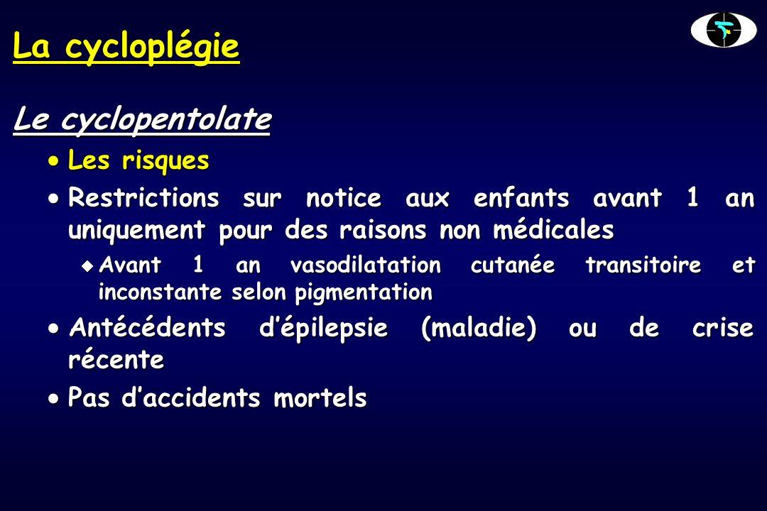 La cycloplégie Le cyclopentolate Les risques