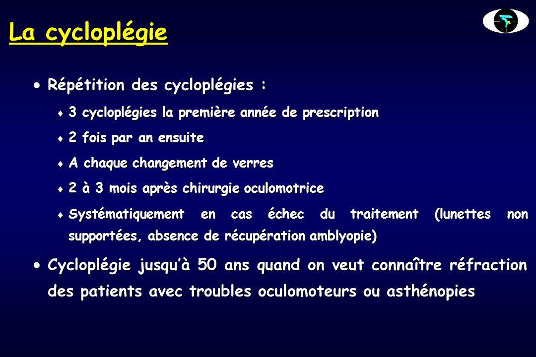 La cycloplégie Répétition des cycloplégies :