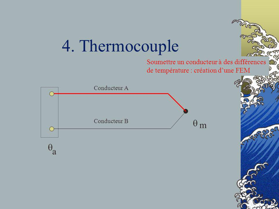 4. ThermocoupleSoumettre un conducteur à des différences de température : création d'une FEM. Conducteur A.