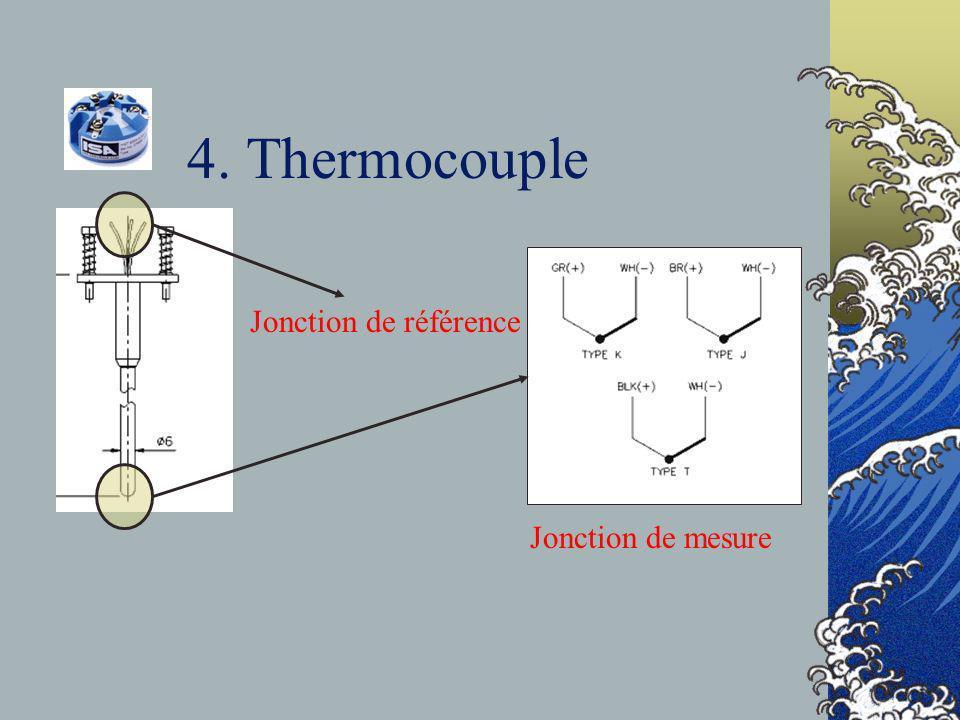 4. Thermocouple Jonction de référence Jonction de mesure