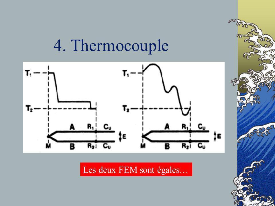 4. Thermocouple Les deux FEM sont égales…