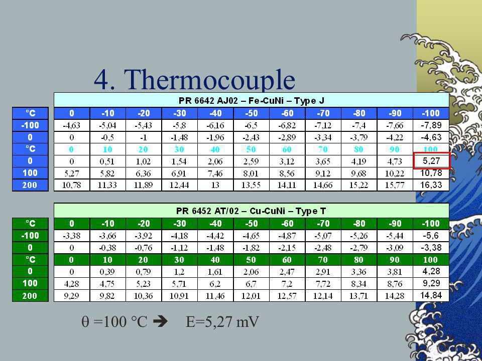 4. Thermocouple  =100 °C  E=5,27 mV