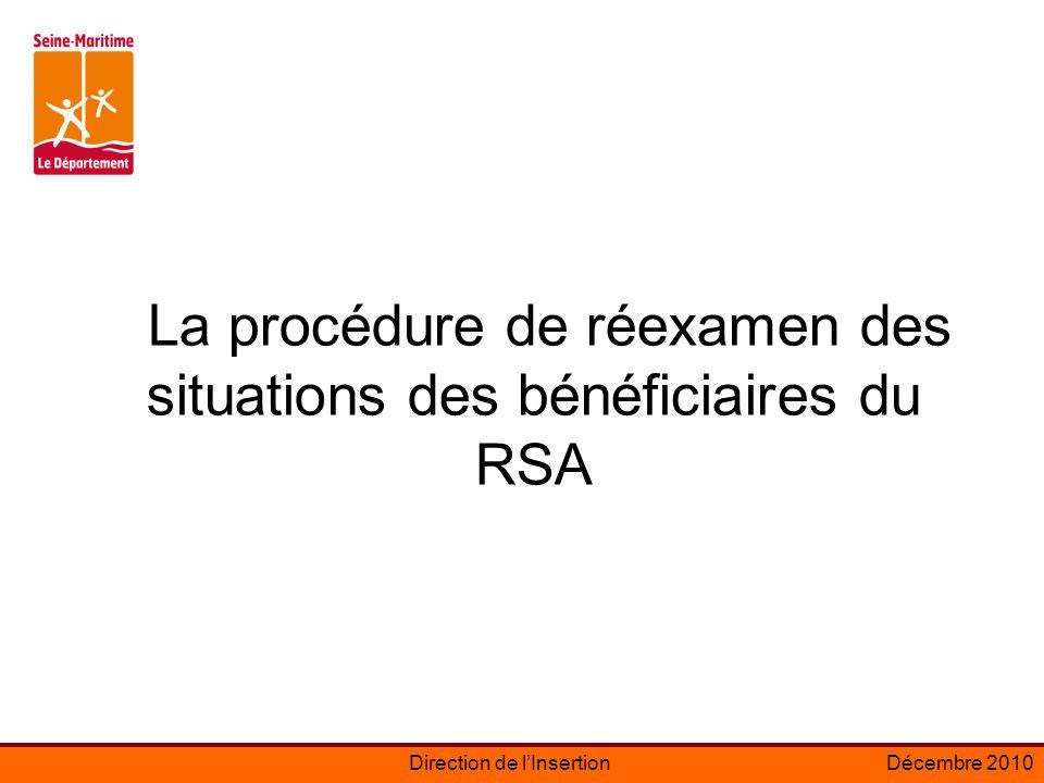 La procédure de réexamen des situations des bénéficiaires du RSA