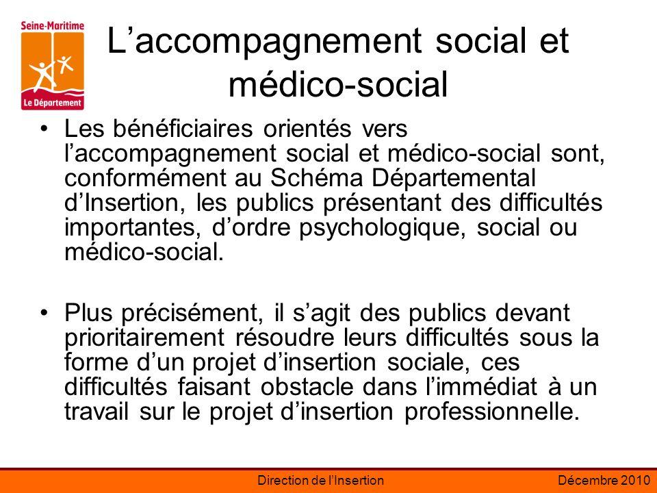 L'accompagnement social et médico-social