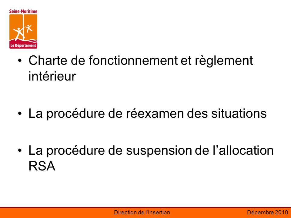 Charte de fonctionnement et règlement intérieur