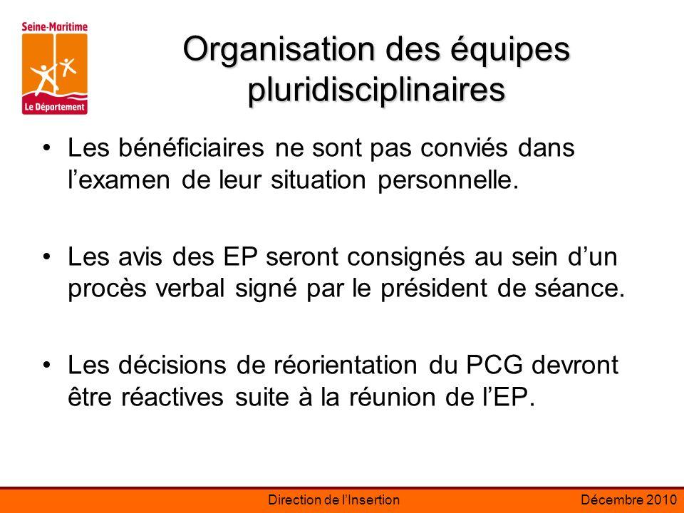 Organisation des équipes pluridisciplinaires