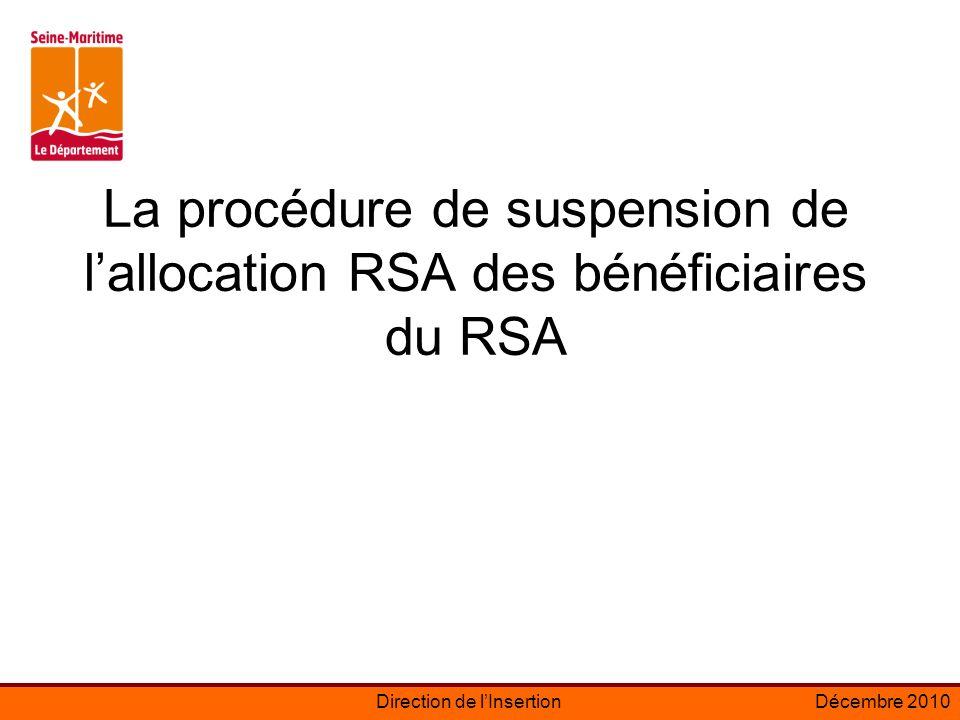 La procédure de suspension de l'allocation RSA des bénéficiaires du RSA