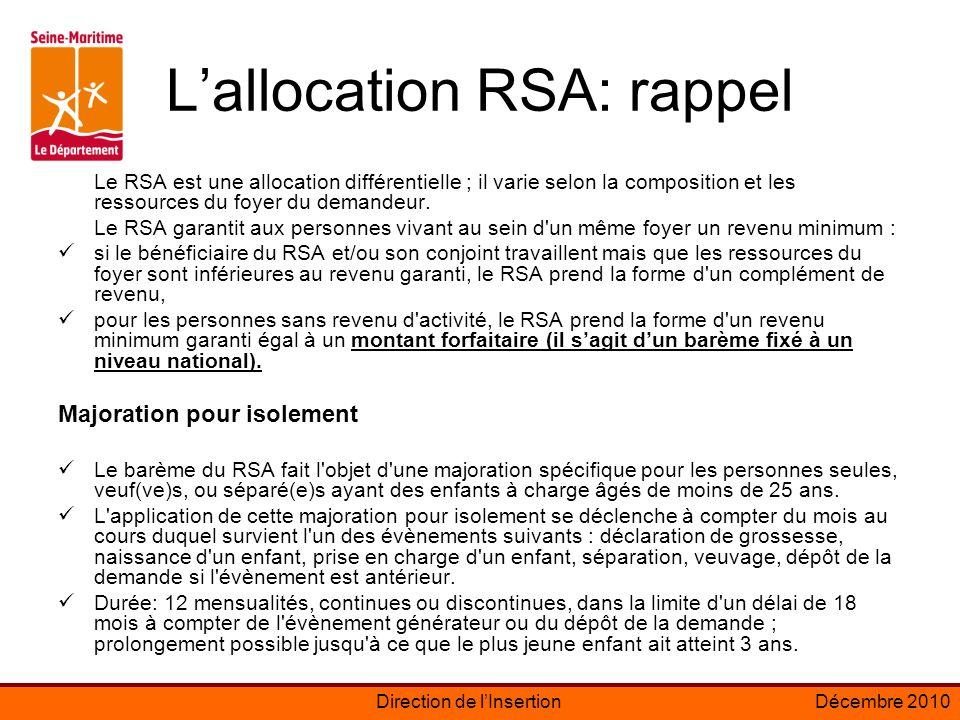 L'allocation RSA: rappel