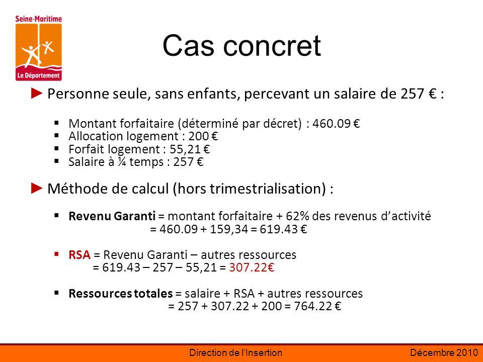 Cas concret Personne seule, sans enfants, percevant un salaire de 257 € : Montant forfaitaire (déterminé par décret) : 460.09 €