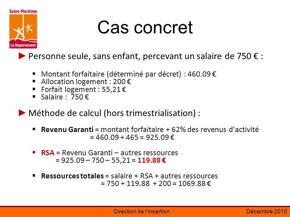 Cas concret Personne seule, sans enfant, percevant un salaire de 750 € : Montant forfaitaire (déterminé par décret) : 460.09 €