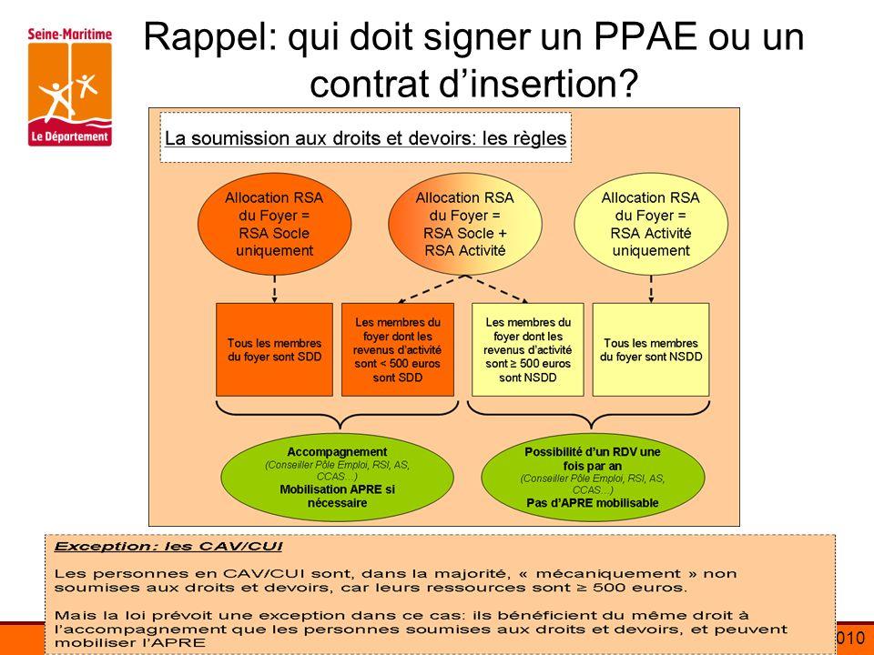 Rappel: qui doit signer un PPAE ou un contrat d'insertion