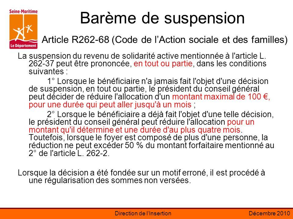 Barème de suspension Article R262-68 (Code de l'Action sociale et des familles)