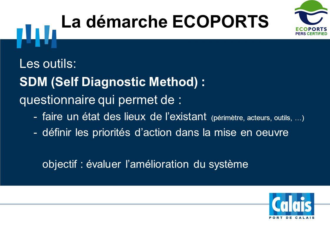 La démarche ECOPORTS Les outils: SDM (Self Diagnostic Method) :