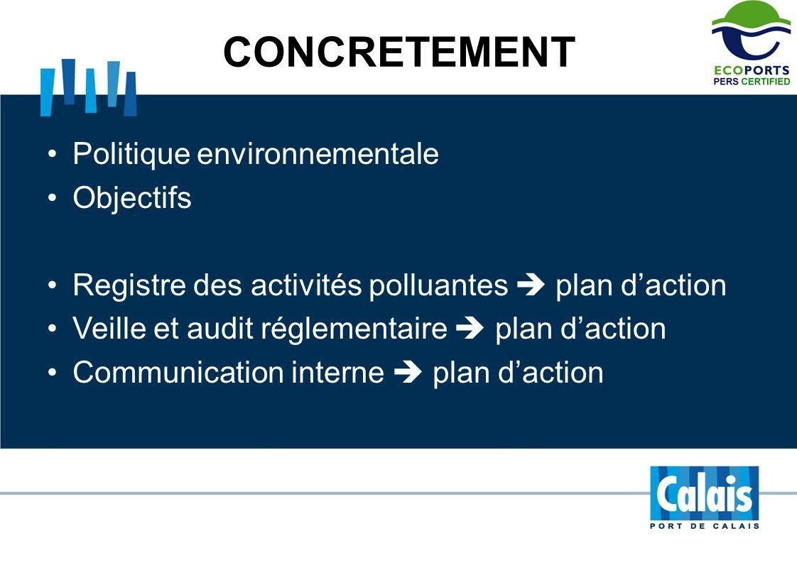 CONCRETEMENT Politique environnementale Objectifs