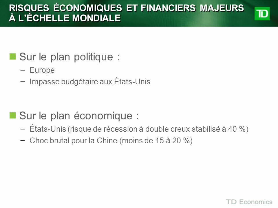 RISQUES ÉCONOMIQUES ET FINANCIERS MAJEURS À L'ÉCHELLE MONDIALE