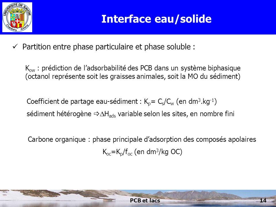 Koc=Kp/foc (en dm3/kg OC)
