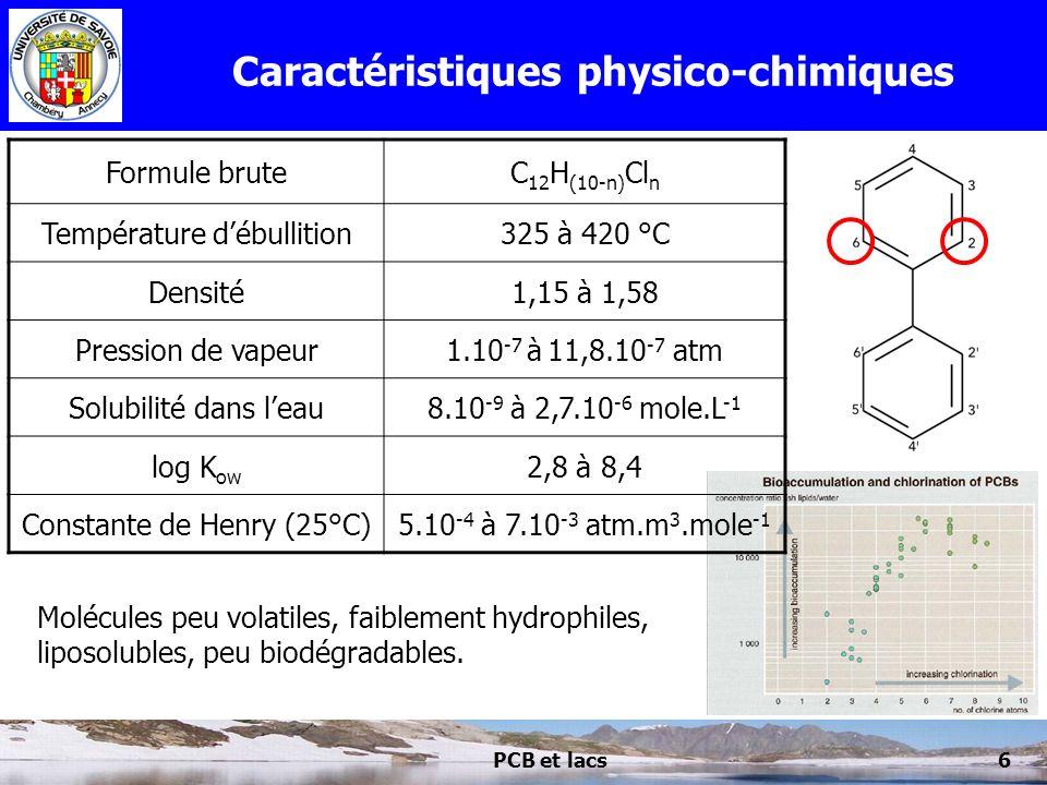 Caractéristiques physico-chimiques