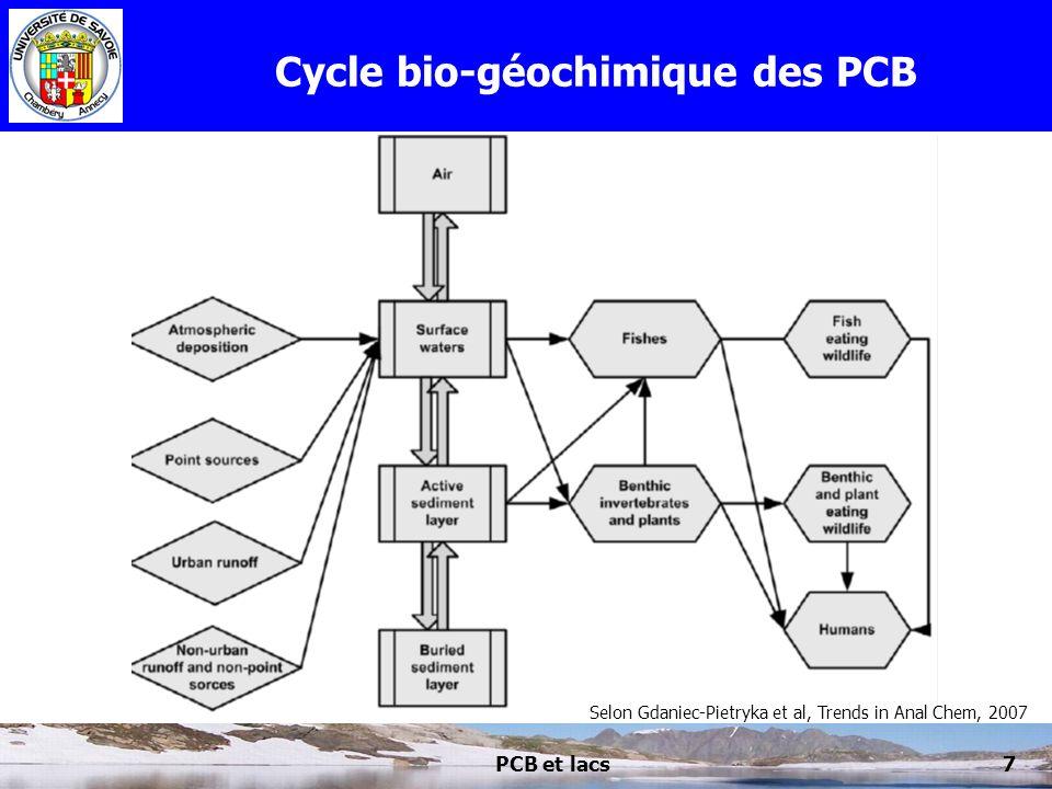 Cycle bio-géochimique des PCB