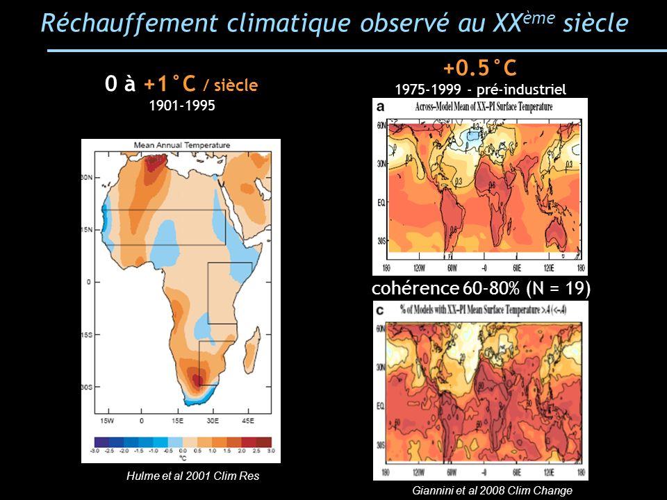 Réchauffement climatique observé au XXème siècle
