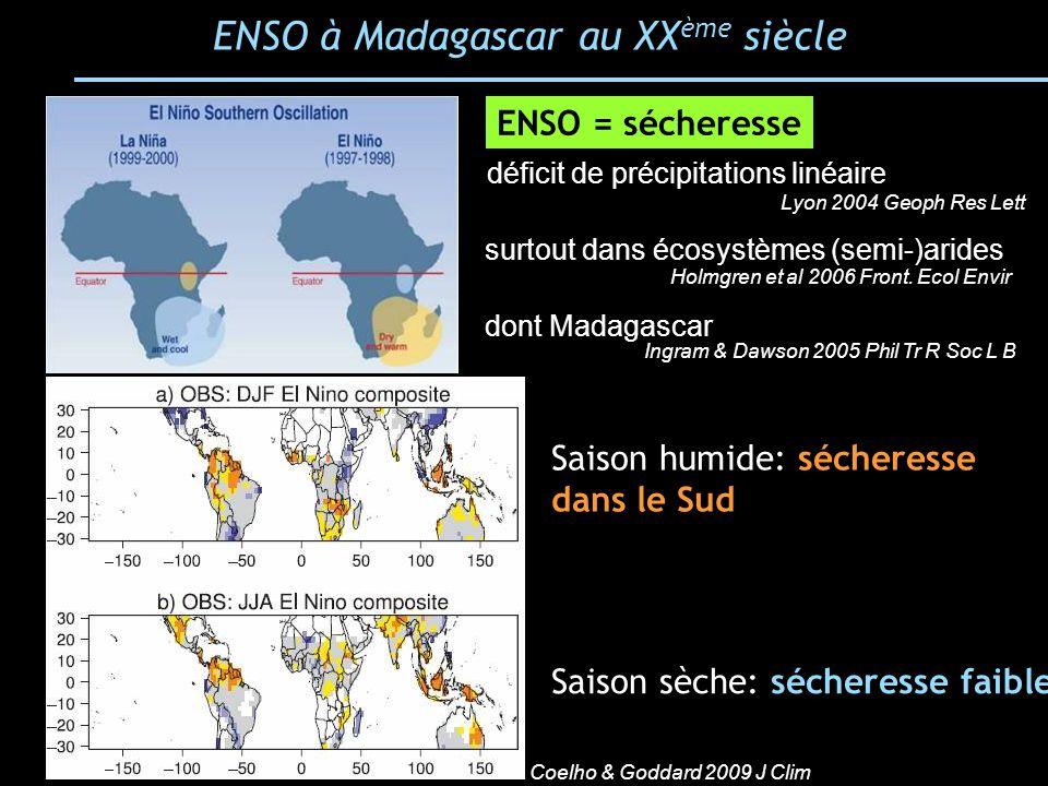 ENSO à Madagascar au XXème siècle