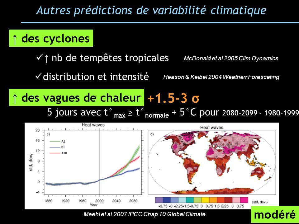+1.5-3 σ Autres prédictions de variabilité climatique ↑ des cyclones