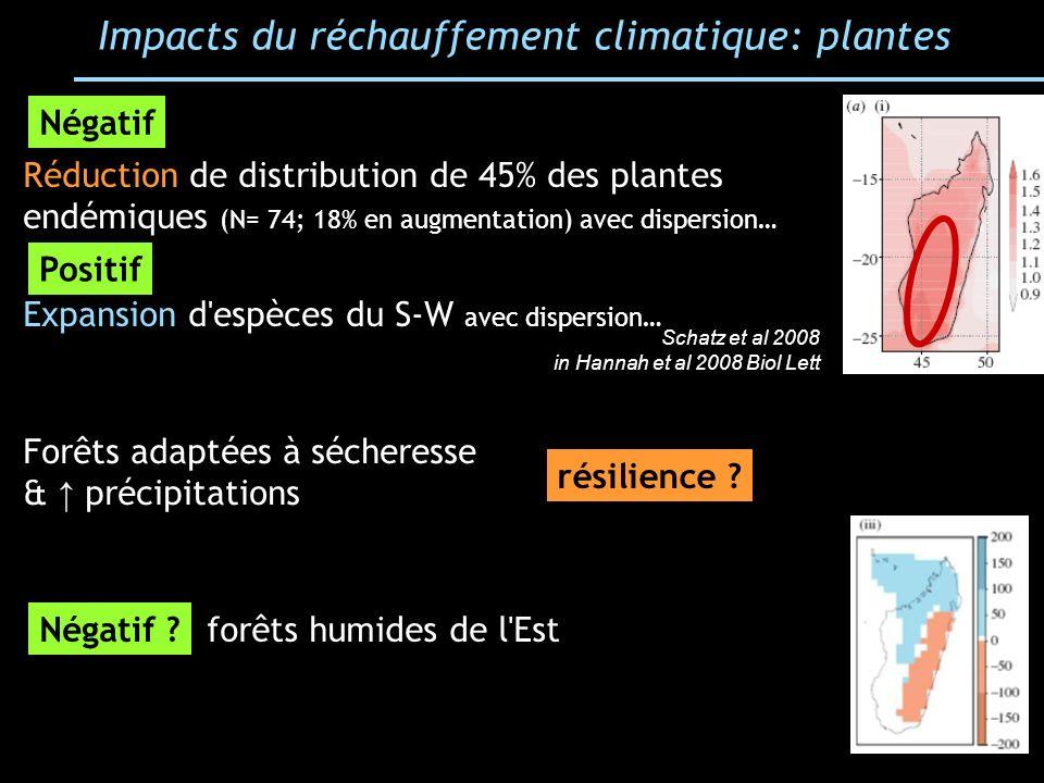 Impacts du réchauffement climatique: plantes