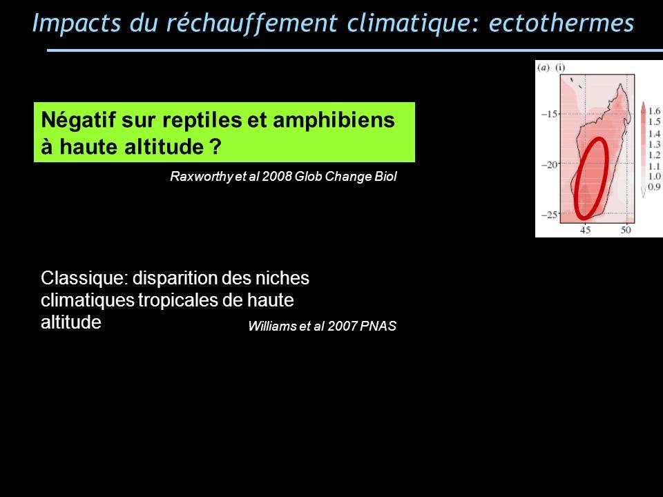 Impacts du réchauffement climatique: ectothermes