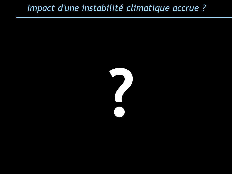 Impact d une instabilité climatique accrue