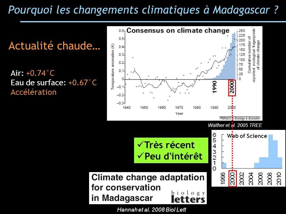 Pourquoi les changements climatiques à Madagascar