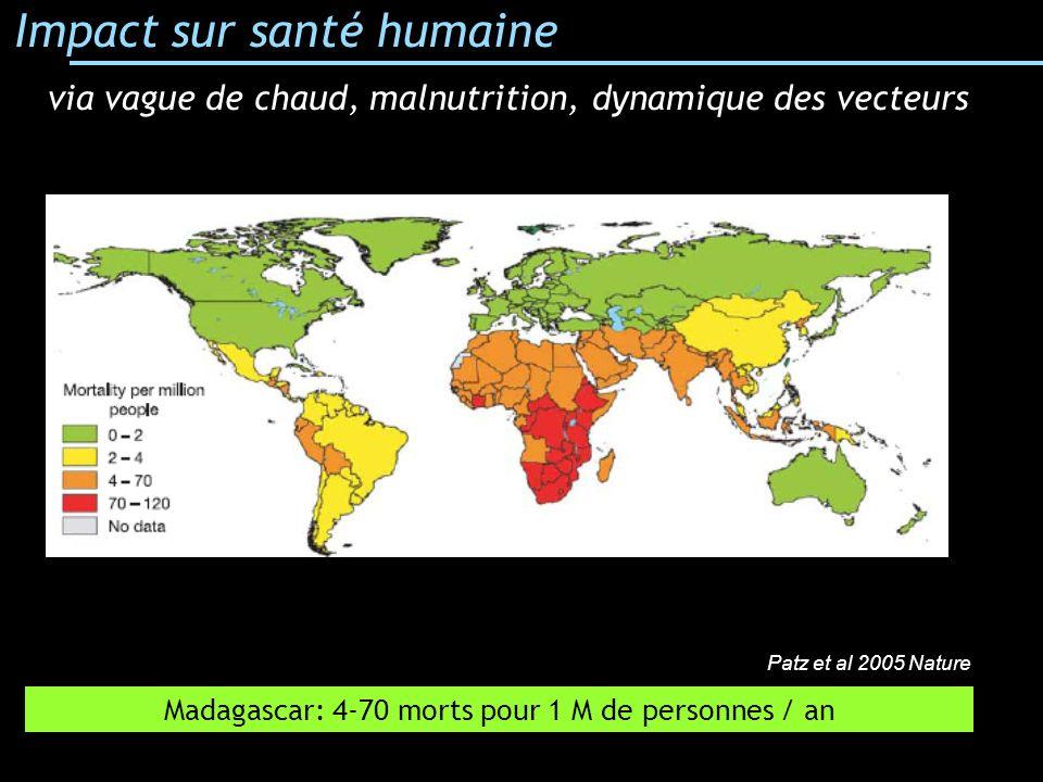 Impact sur santé humaine