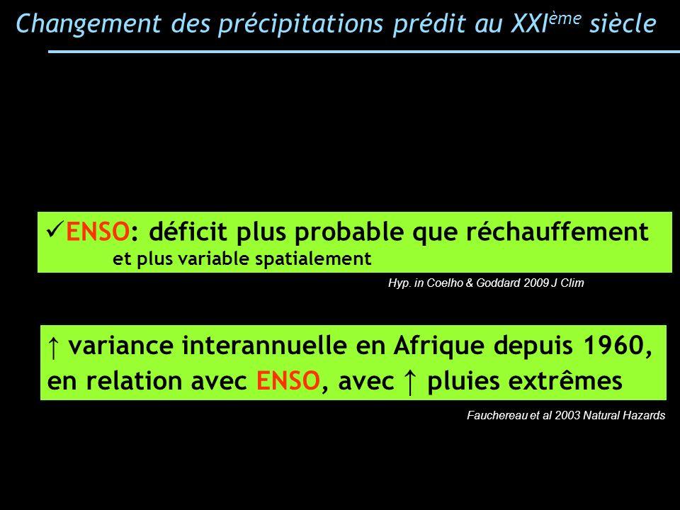 Changement des précipitations prédit au XXIème siècle
