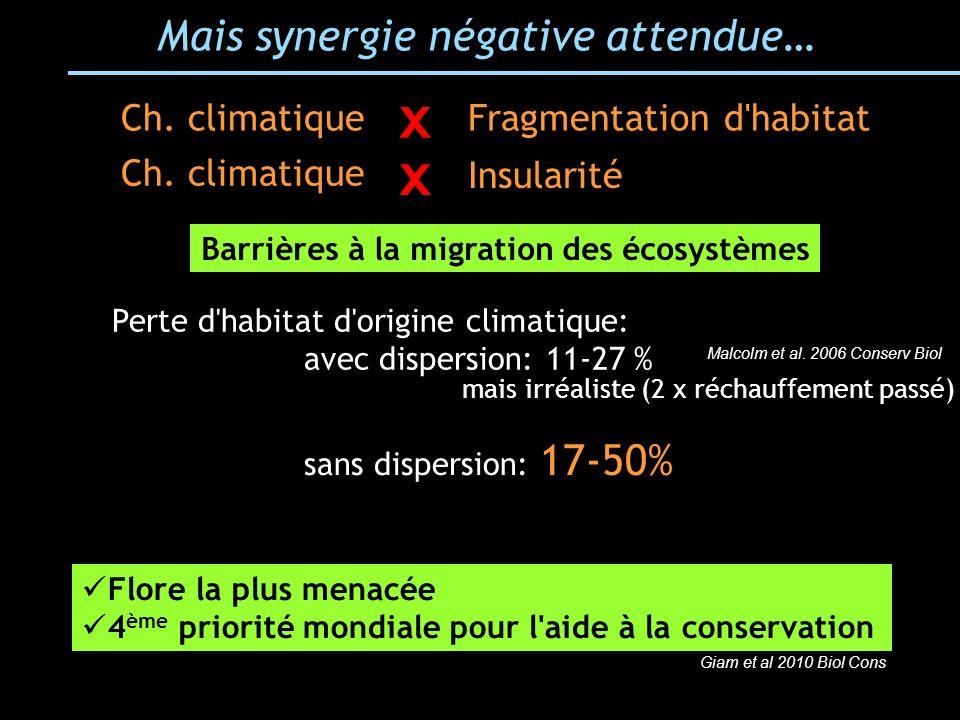Barrières à la migration des écosystèmes