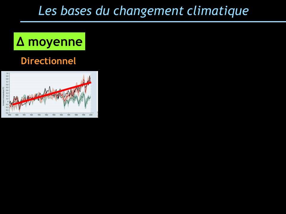 Les bases du changement climatique